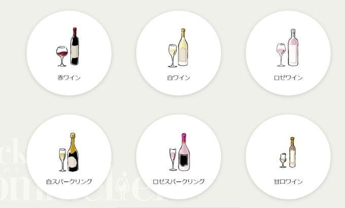 ワインの種類を選ぶ